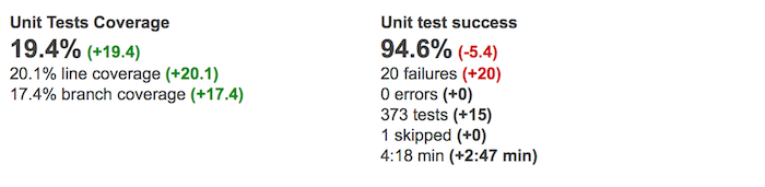 Fig_8-Sonar-stats